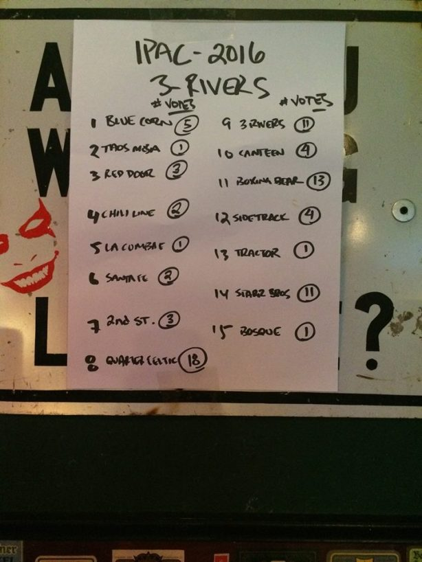 The Brewers Guild posted this photo of the results from the 3 Rivers round of the IPA Challenge.