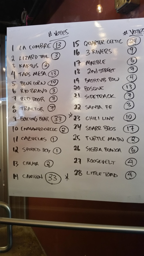 The results of the preliminary round, with the breweries listed by their numbers on the left, voting totals on the right.